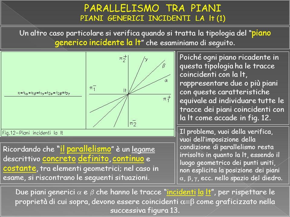 PARALLELISMO TRA PIANI PIANI GENERICI INCIDENTI LA lt (1)