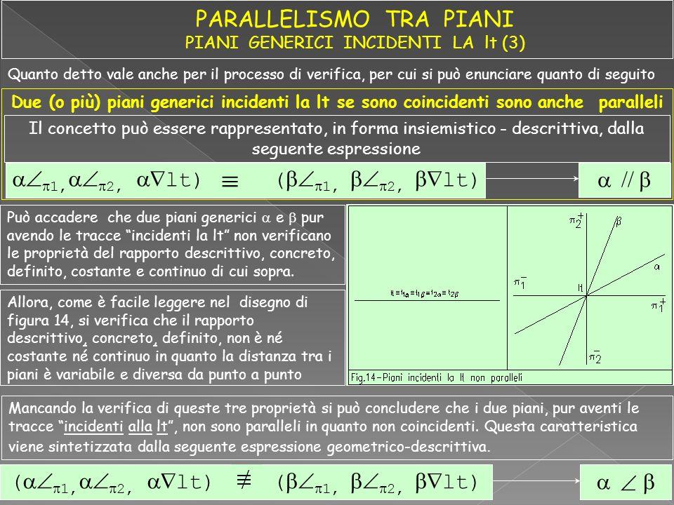 Geometria descrittiva dinamica ppt scaricare for Come leggere i piani del cantiere