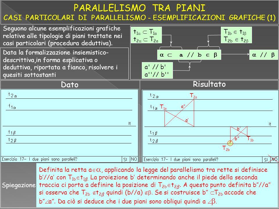 PARALLELISMO TRA PIANI CASI PARTICOLARI DI PARALLELISMO - ESEMPLIFICAZIONI GRAFICHE (1)