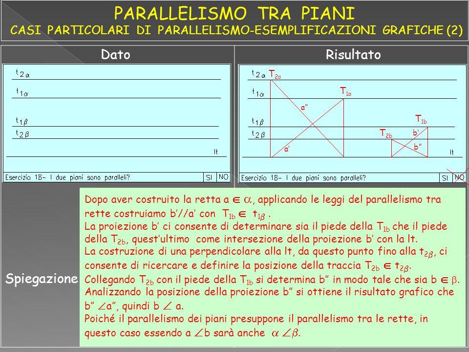 PARALLELISMO TRA PIANI CASI PARTICOLARI DI PARALLELISMO-ESEMPLIFICAZIONI GRAFICHE (2)