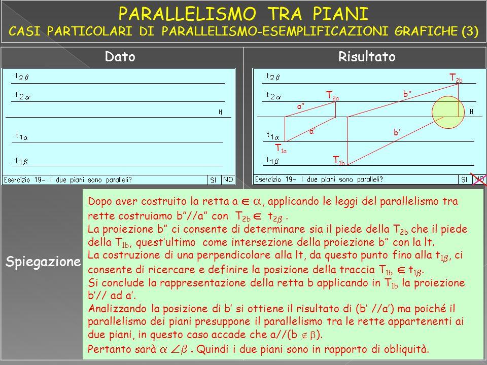 PARALLELISMO TRA PIANI CASI PARTICOLARI DI PARALLELISMO-ESEMPLIFICAZIONI GRAFICHE (3)