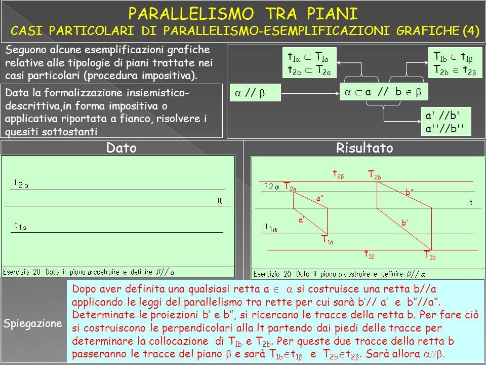 PARALLELISMO TRA PIANI CASI PARTICOLARI DI PARALLELISMO-ESEMPLIFICAZIONI GRAFICHE (4)