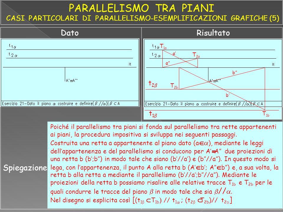 PARALLELISMO TRA PIANI CASI PARTICOLARI DI PARALLELISMO-ESEMPLIFICAZIONI GRAFICHE (5)