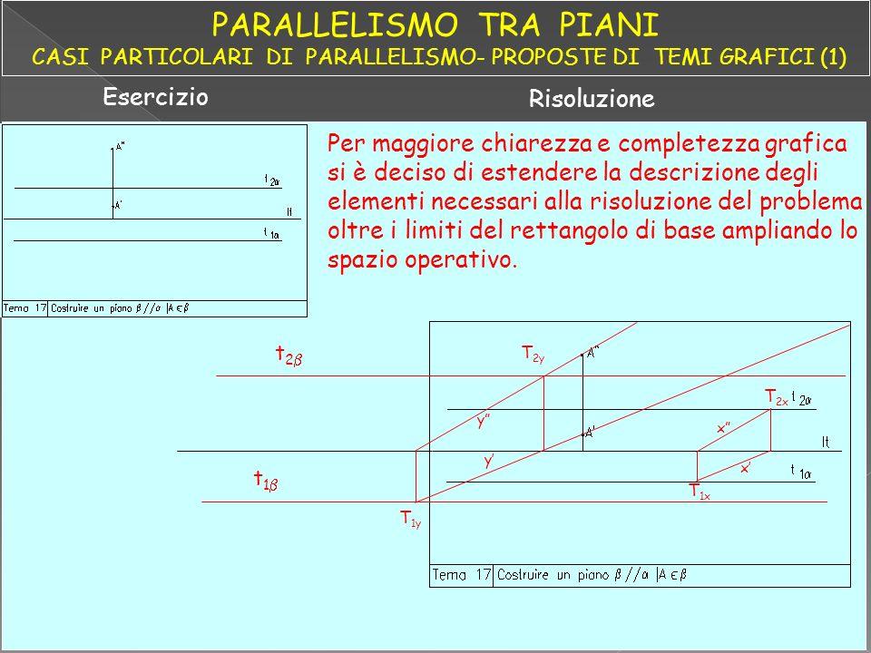PARALLELISMO TRA PIANI CASI PARTICOLARI DI PARALLELISMO- PROPOSTE DI TEMI GRAFICI (1)