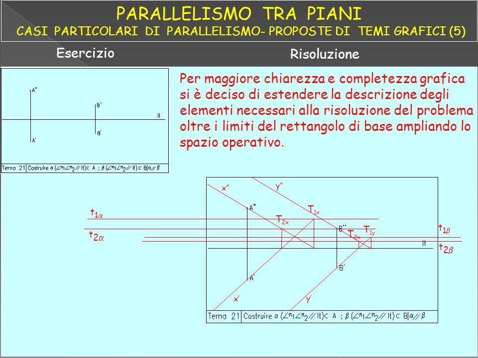 PARALLELISMO TRA PIANI CASI PARTICOLARI DI PARALLELISMO- PROPOSTE DI TEMI GRAFICI (5)
