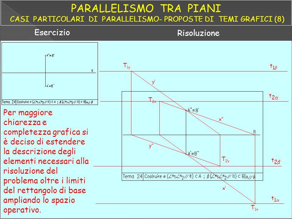 PARALLELISMO TRA PIANI CASI PARTICOLARI DI PARALLELISMO- PROPOSTE DI TEMI GRAFICI (8)