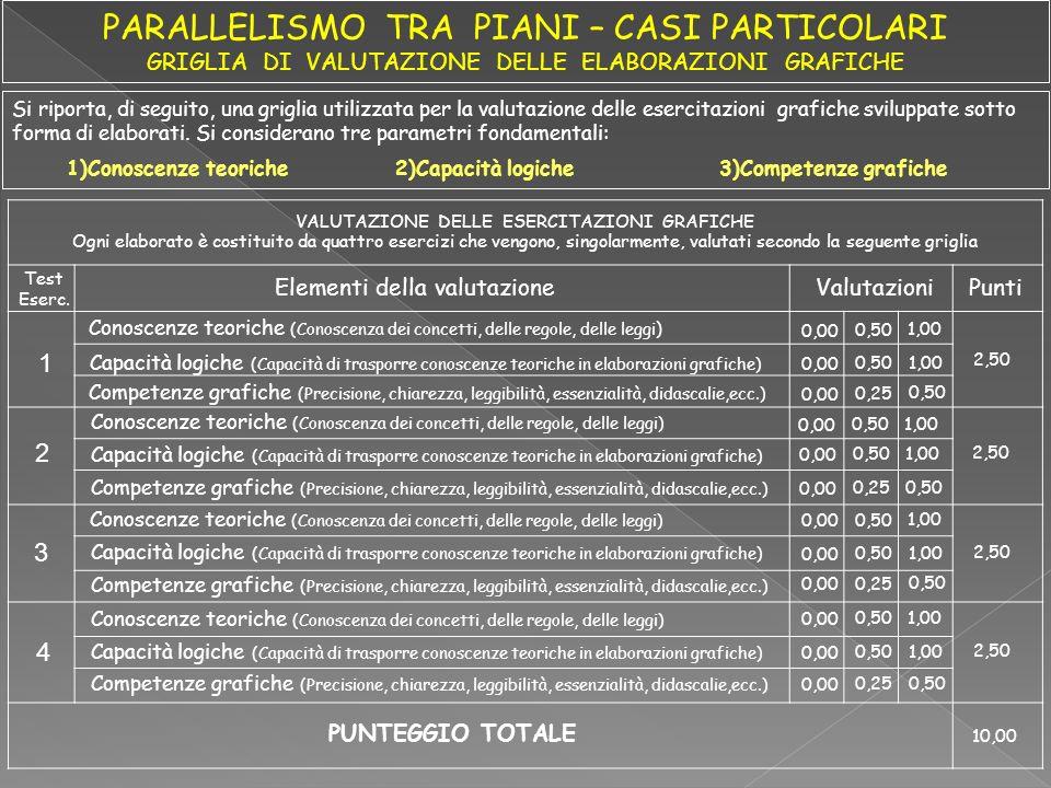 PARALLELISMO TRA PIANI – CASI PARTICOLARI GRIGLIA DI VALUTAZIONE DELLE ELABORAZIONI GRAFICHE