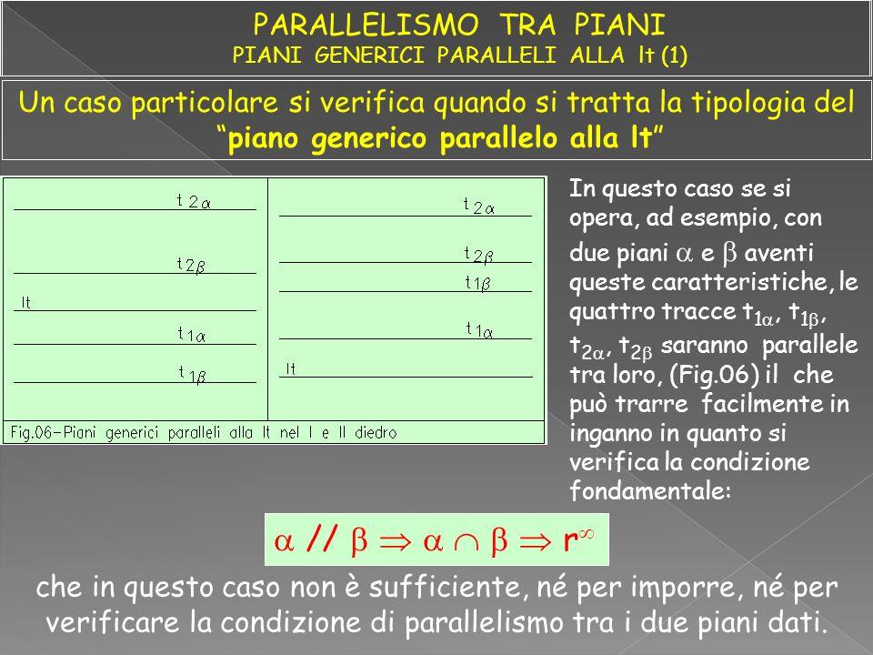 PARALLELISMO TRA PIANI PIANI GENERICI PARALLELI ALLA lt (1)