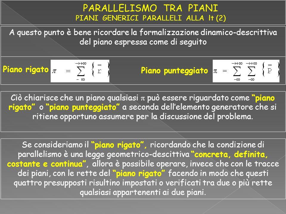 PARALLELISMO TRA PIANI PIANI GENERICI PARALLELI ALLA lt (2)