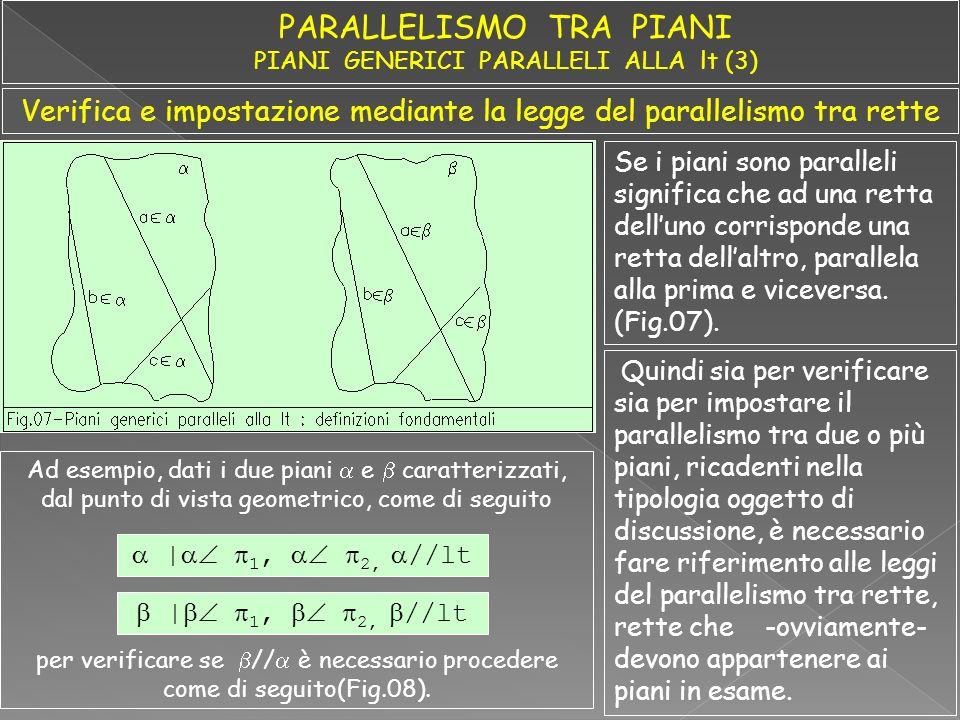 PARALLELISMO TRA PIANI PIANI GENERICI PARALLELI ALLA lt (3)