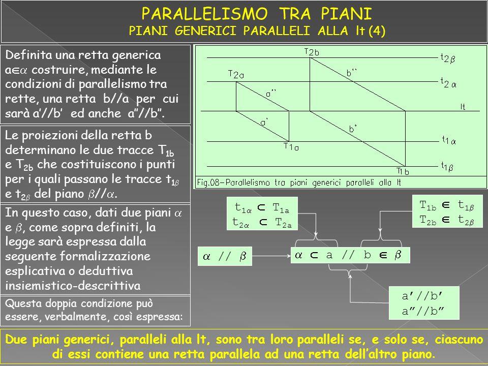 PARALLELISMO TRA PIANI PIANI GENERICI PARALLELI ALLA lt (4)