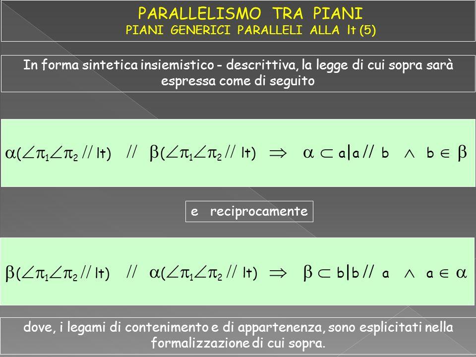 PARALLELISMO TRA PIANI PIANI GENERICI PARALLELI ALLA lt (5)