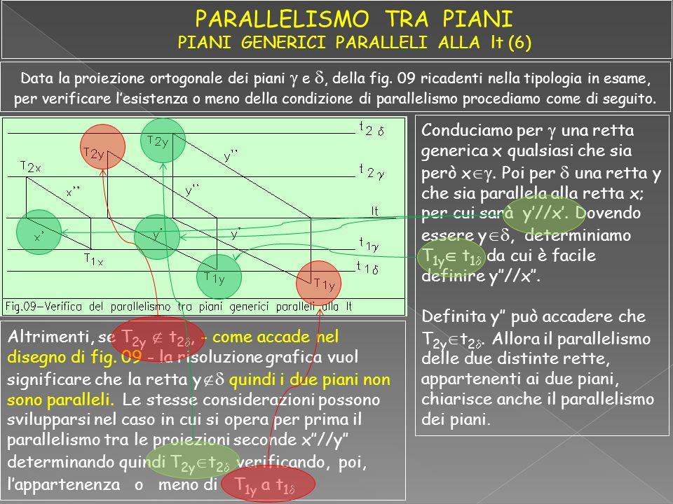 PARALLELISMO TRA PIANI PIANI GENERICI PARALLELI ALLA lt (6)