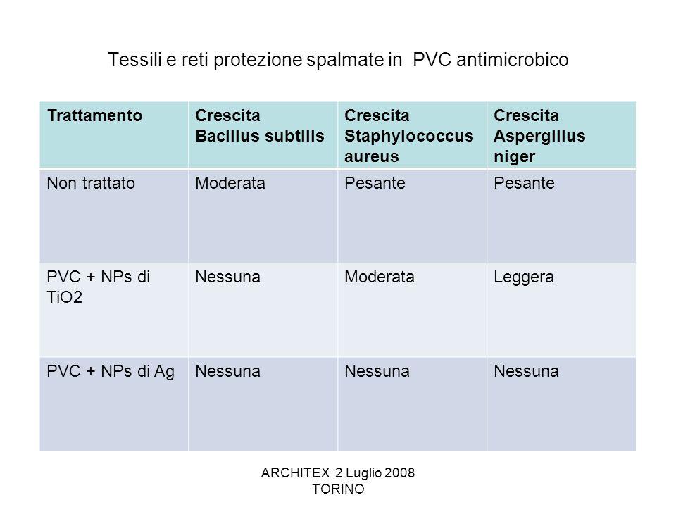 Tessili e reti protezione spalmate in PVC antimicrobico