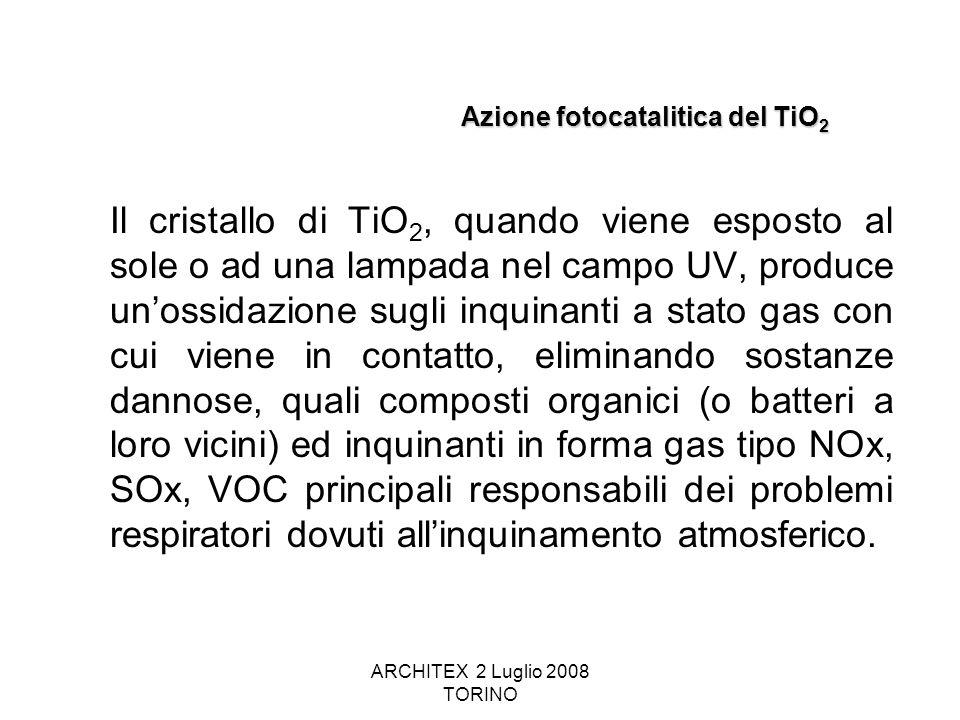 Azione fotocatalitica del TiO2