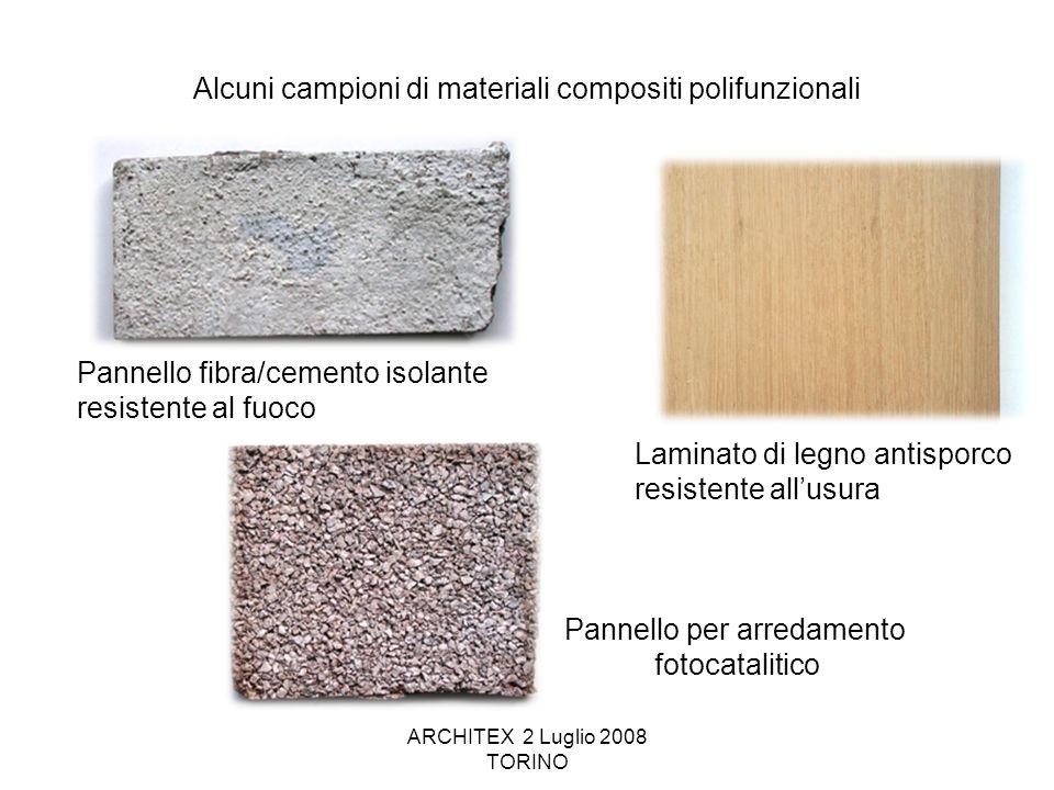 Alcuni campioni di materiali compositi polifunzionali