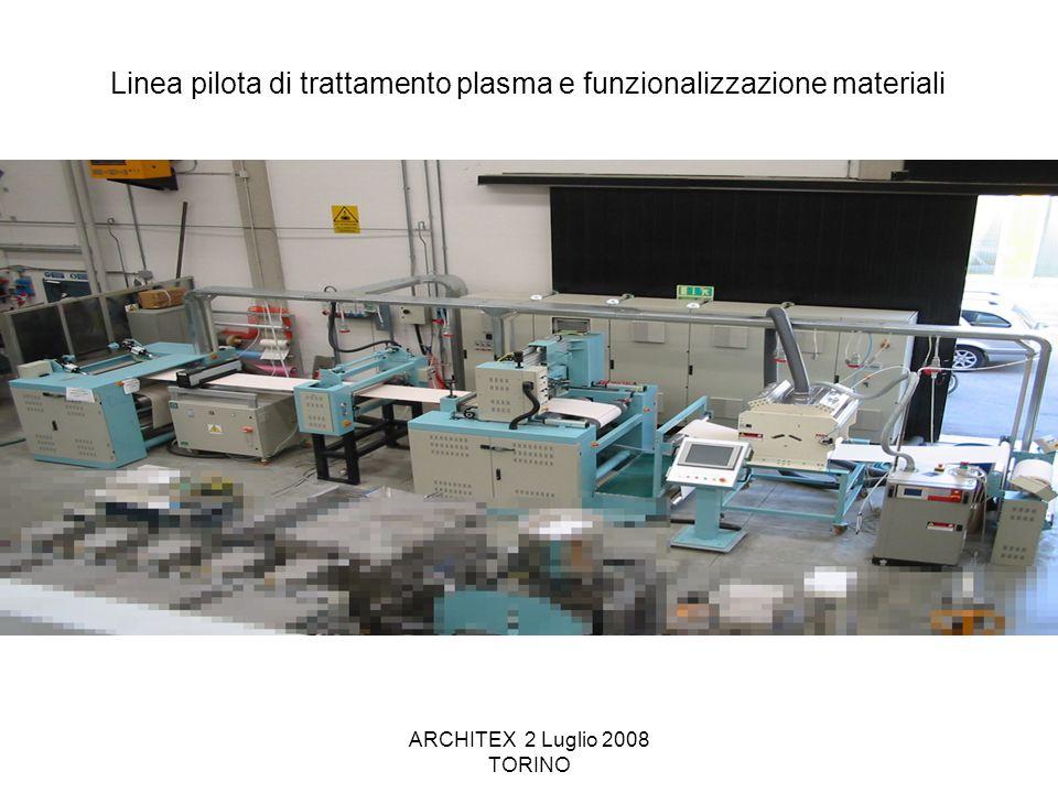 Linea pilota di trattamento plasma e funzionalizzazione materiali