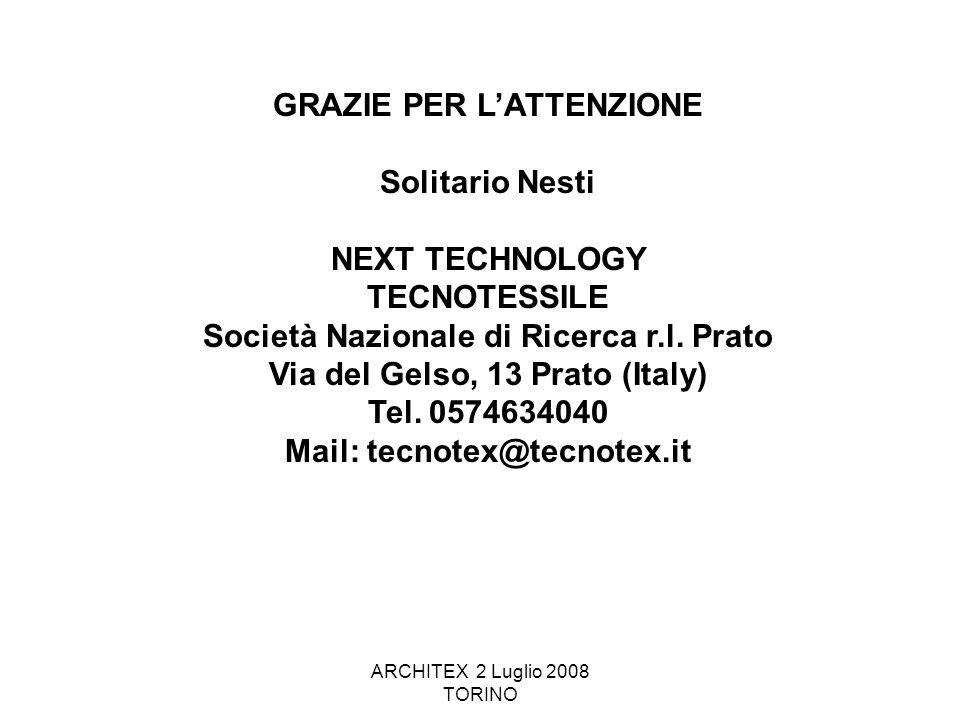 GRAZIE PER L'ATTENZIONE Solitario Nesti NEXT TECHNOLOGY