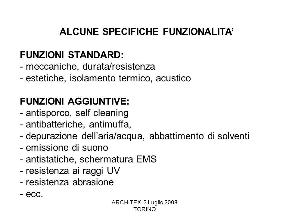 ALCUNE SPECIFICHE FUNZIONALITA'