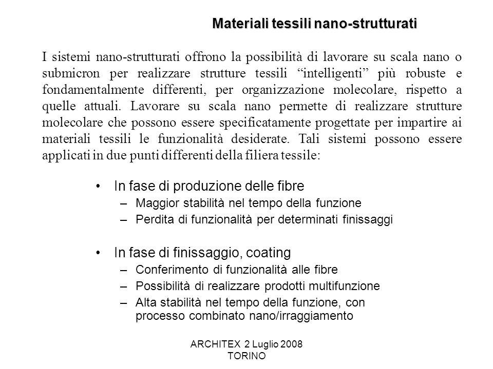 Materiali tessili nano-strutturati