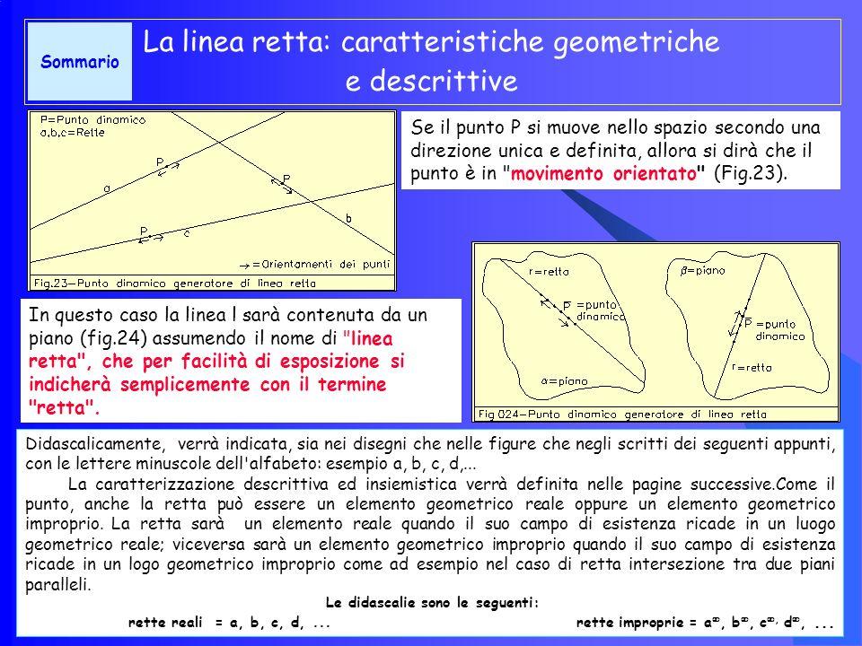 La linea retta: caratteristiche geometriche e descrittive