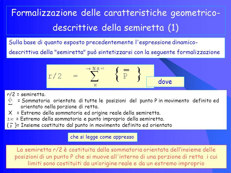 Formalizzazione delle caratteristiche geometrico-descrittive della semiretta (1)