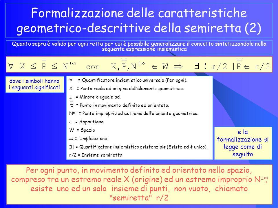 Formalizzazione delle caratteristiche geometrico-descrittive della semiretta (2)