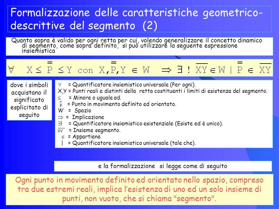 Formalizzazione delle caratteristiche geometrico-descrittive del segmento (2)