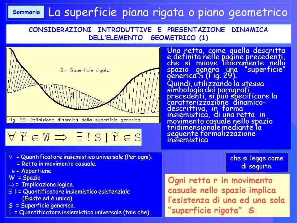 La superficie piana rigata o piano geometrico