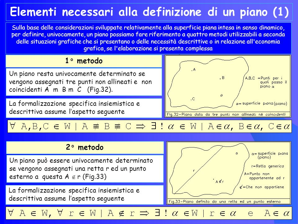 Elementi necessari alla definizione di un piano (1)