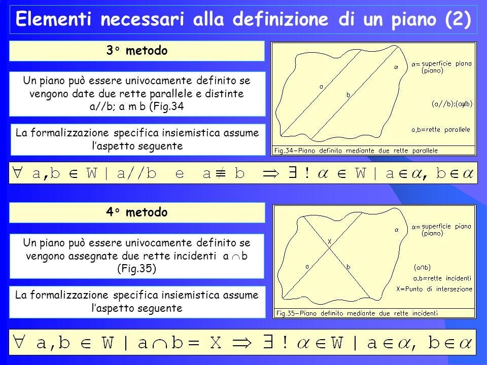 Elementi necessari alla definizione di un piano (2)