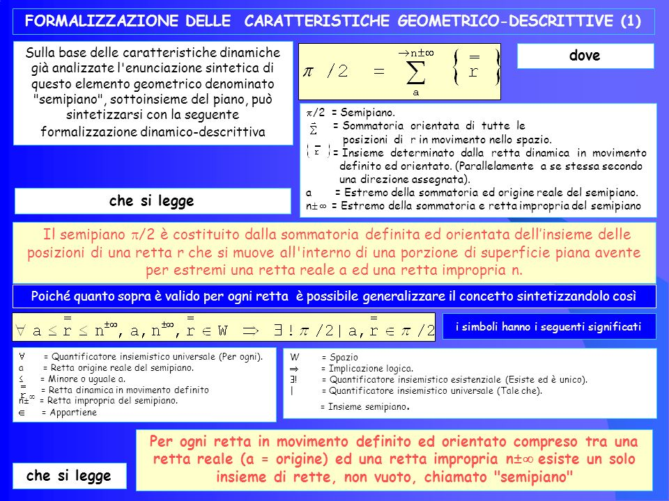 FORMALIZZAZIONE DELLE CARATTERISTICHE GEOMETRICO-DESCRITTIVE (1)