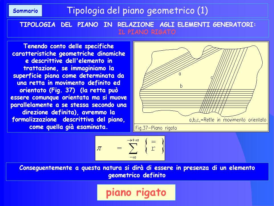 TIPOLOGIA DEL PIANO IN RELAZIONE AGLI ELEMENTI GENERATORI: