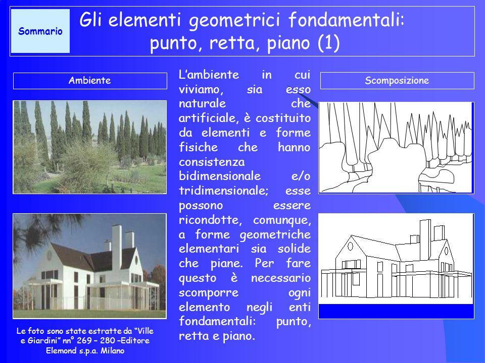 Gli elementi geometrici fondamentali: punto, retta, piano (1)