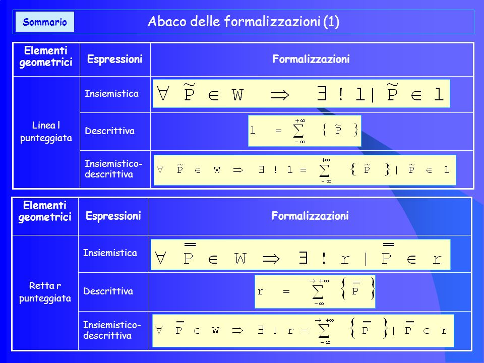 Abaco delle formalizzazioni (1)