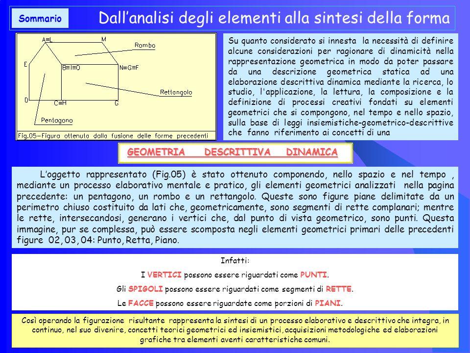 Dall'analisi degli elementi alla sintesi della forma
