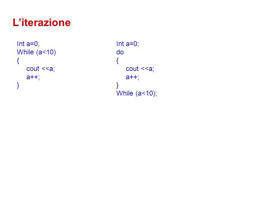 L'iterazione Int a=0; While (a<10) { cout <<a; a++; }