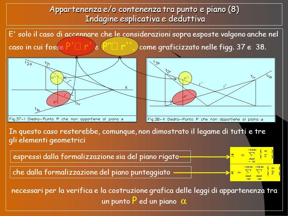 Appartenenza e/o contenenza tra punto e piano (8) Indagine esplicativa e deduttiva