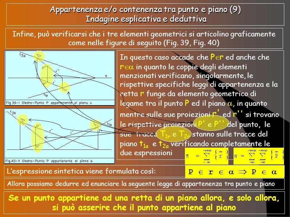 Appartenenza e/o contenenza tra punto e piano (9) Indagine esplicativa e deduttiva