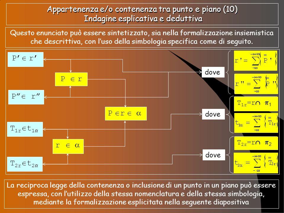 Appartenenza e/o contenenza tra punto e piano (10) Indagine esplicativa e deduttiva