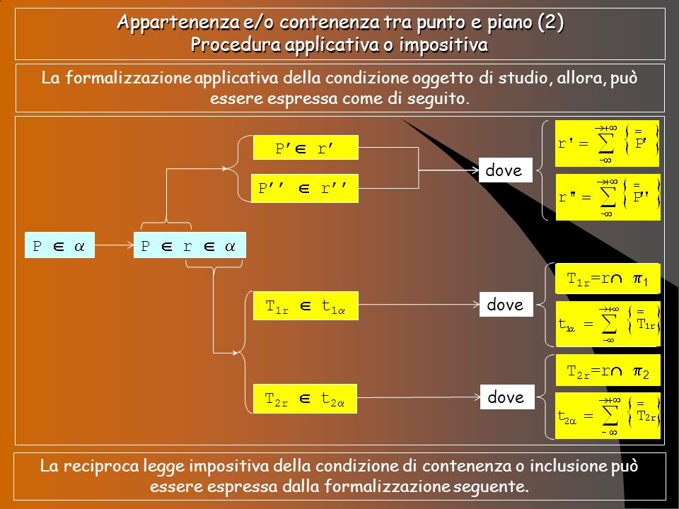 Appartenenza e/o contenenza tra punto e piano (2) Procedura applicativa o impositiva