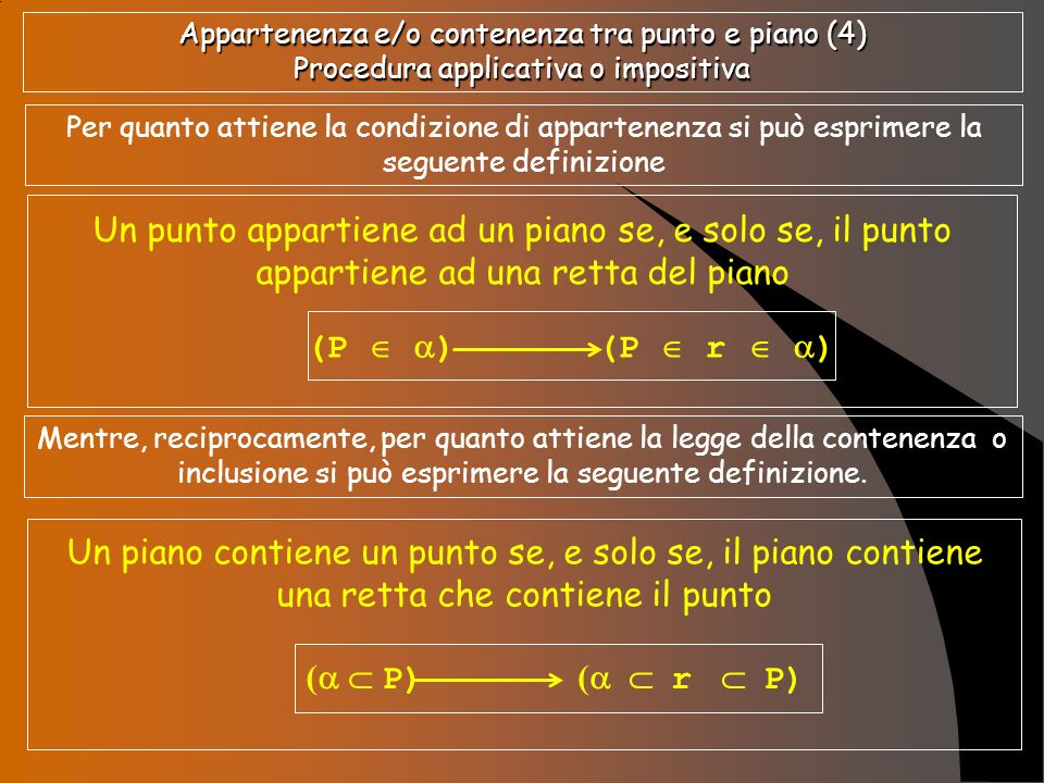 Appartenenza e/o contenenza tra punto e piano (4) Procedura applicativa o impositiva