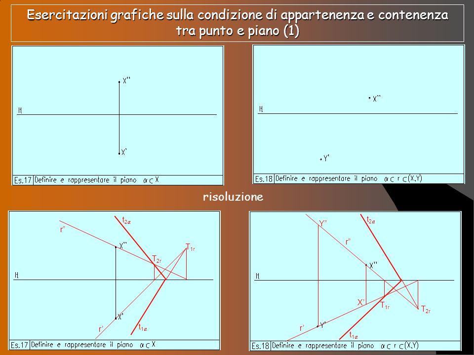 Esercitazioni grafiche sulla condizione di appartenenza e contenenza tra punto e piano (1)