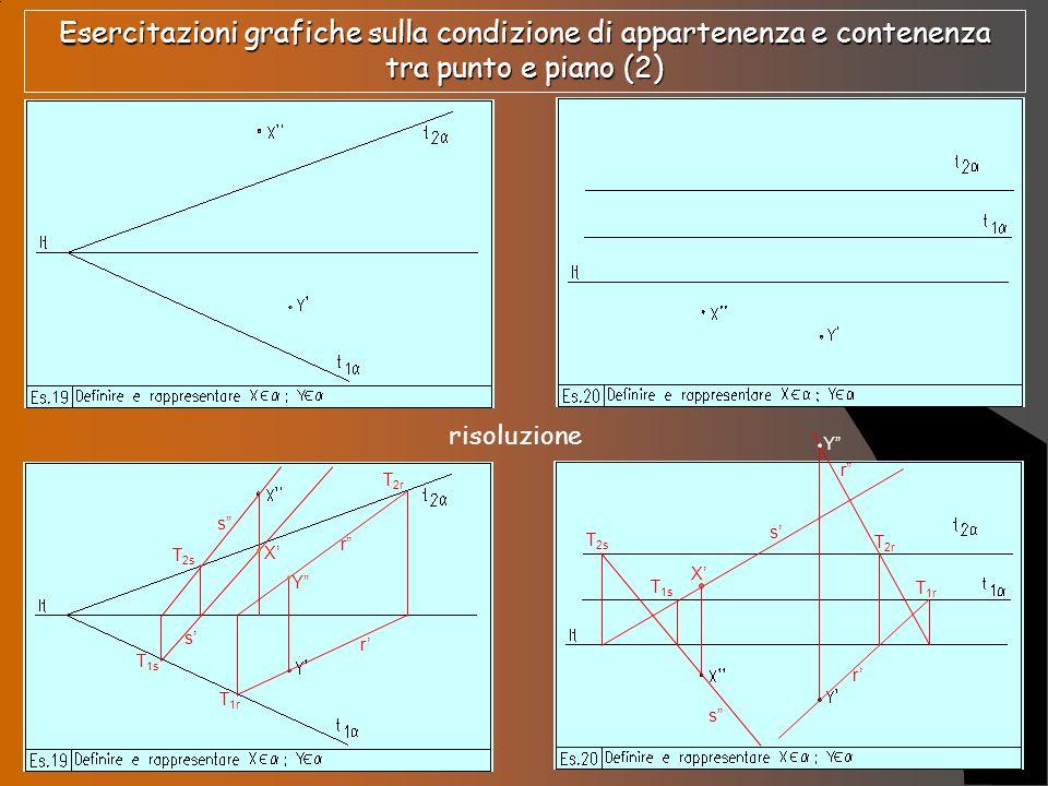 Esercitazioni grafiche sulla condizione di appartenenza e contenenza tra punto e piano (2)