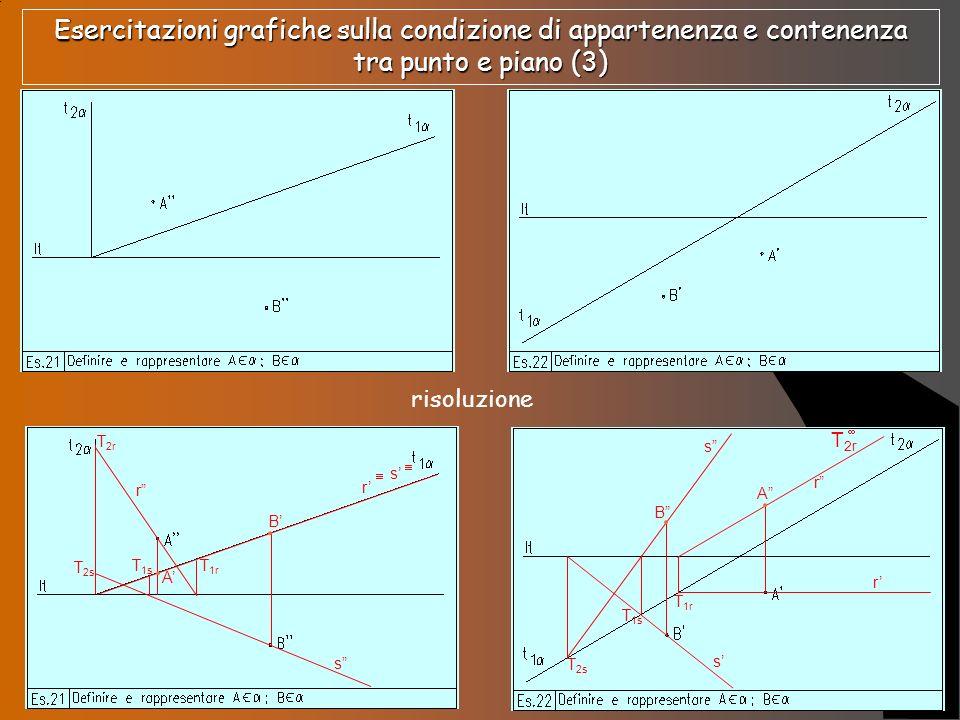 Esercitazioni grafiche sulla condizione di appartenenza e contenenza tra punto e piano (3)