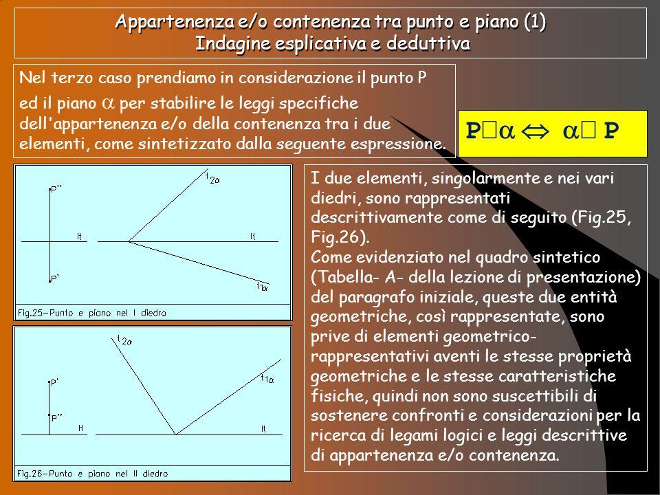 Appartenenza e/o contenenza tra punto e piano (1) Indagine esplicativa e deduttiva