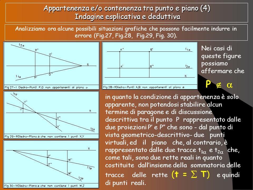 Appartenenza e/o contenenza tra punto e piano (4) Indagine esplicativa e deduttiva