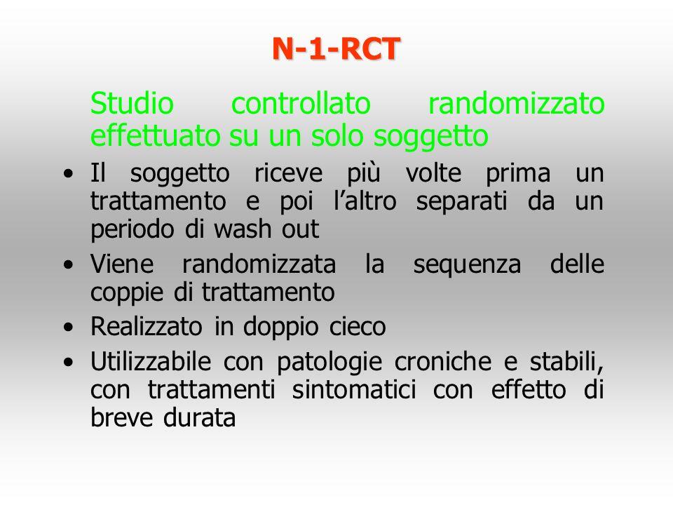 N-1-RCT Studio controllato randomizzato effettuato su un solo soggetto