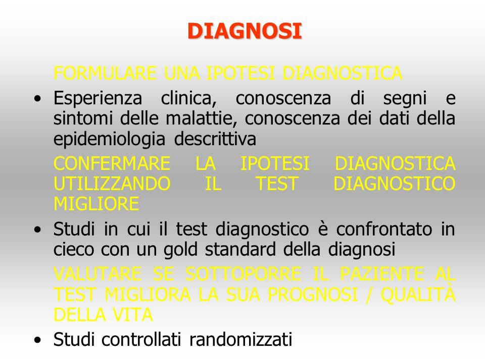 DIAGNOSI FORMULARE UNA IPOTESI DIAGNOSTICA