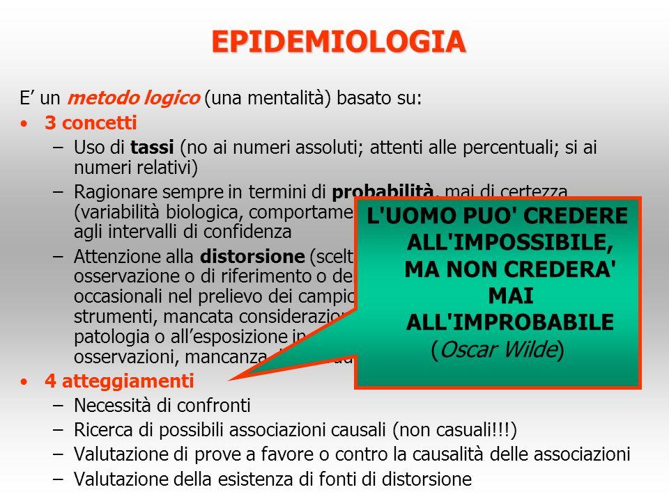 EPIDEMIOLOGIA E' un metodo logico (una mentalità) basato su: 3 concetti.